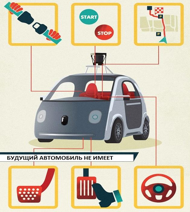 беспилотные машины