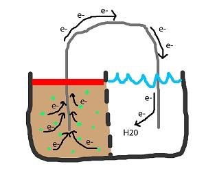 топливный элемент
