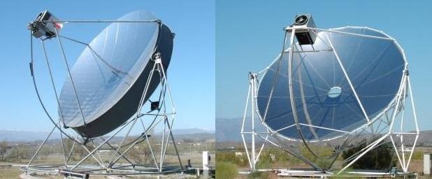 солнечные системы зеркал