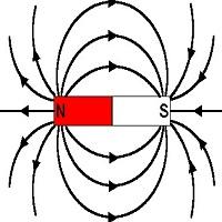 магнитная энергия