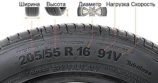 технические характеристики автомобильных шин