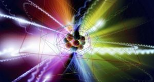 Энергия элементарных частиц
