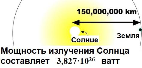 светимость солнца