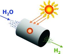 топливо водород