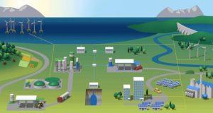 энергетическая система