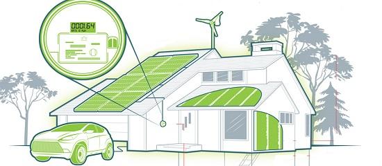 необходимость освоения альтернативных источников энергии