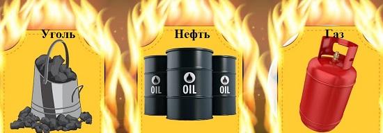 Вред от ископаемых видов топлива