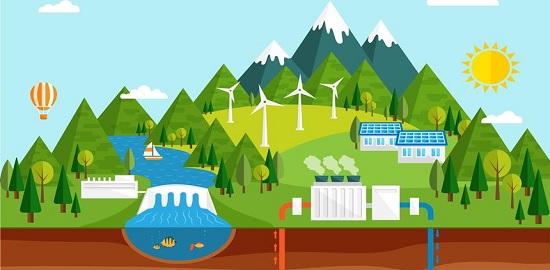 Устойчивая энергетика